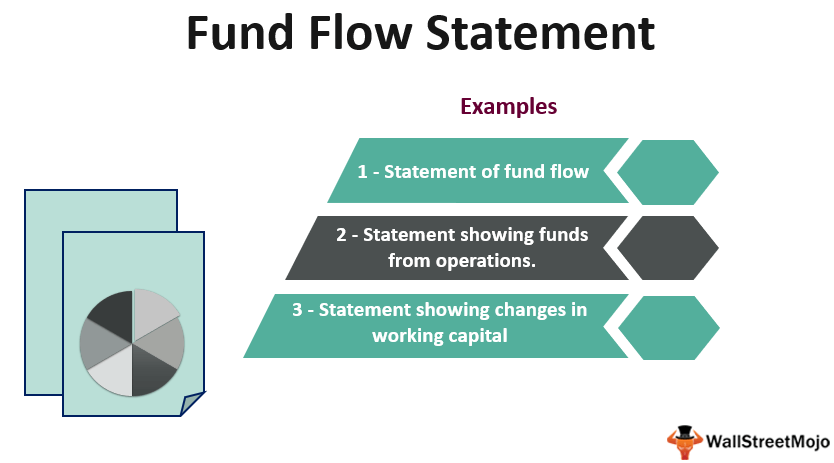 Fund Flow_Statement