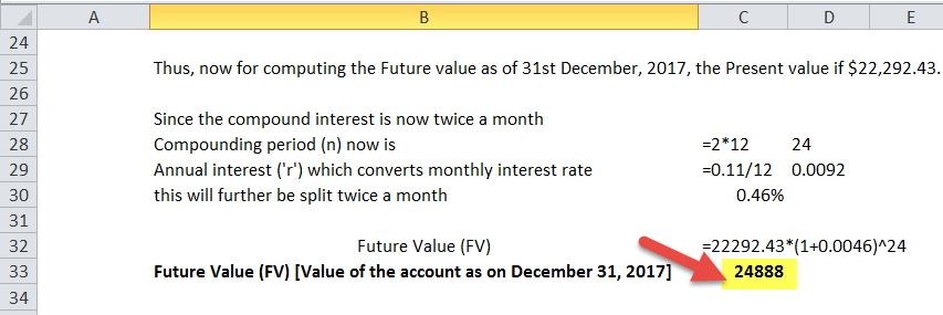 Future Value formula - Example 2
