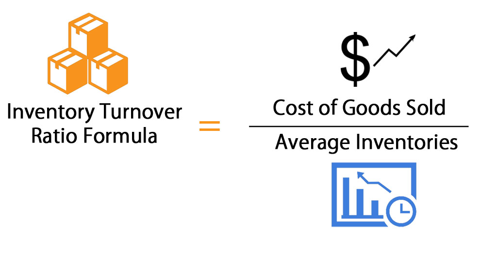 inventory turnover ratio formula calculator with excel template