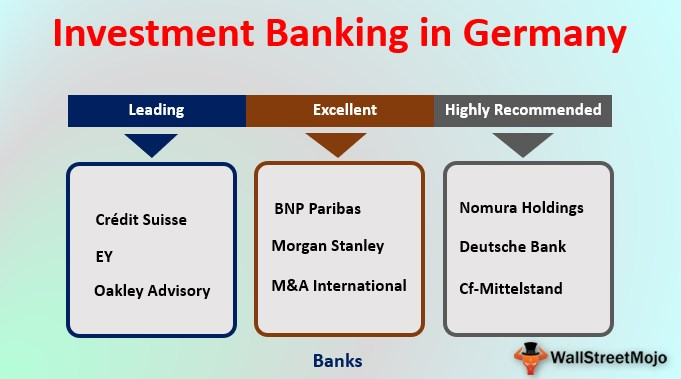 Investment Banking in Germany