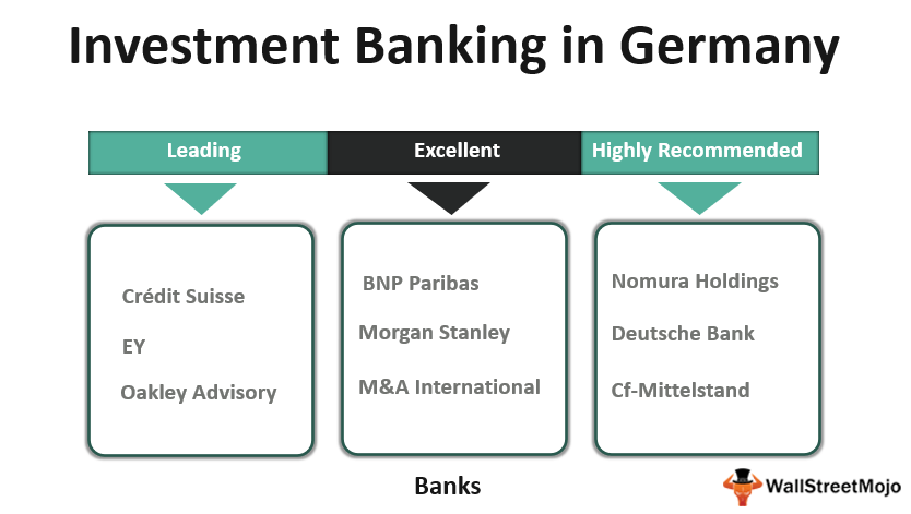 Investment Banking in_Germany