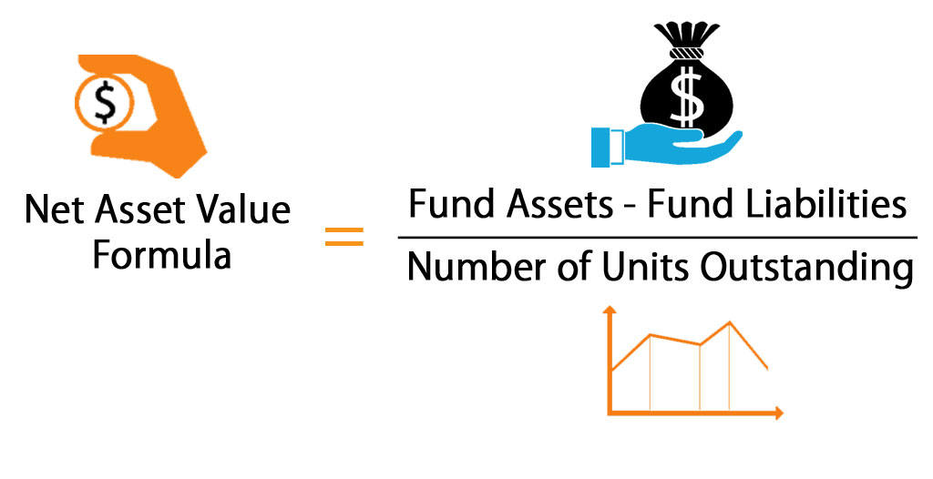 Net Asset Value Formula