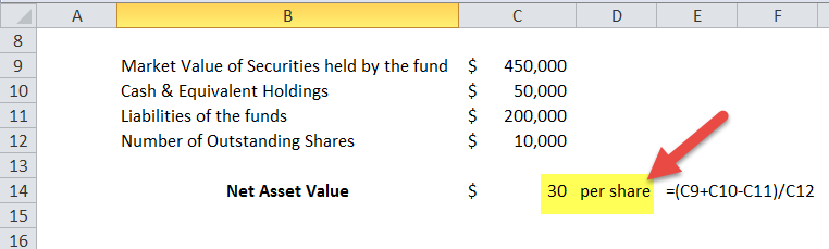Net Asset Value in Excel
