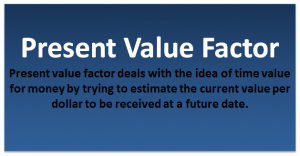 Present Value Factor Formula