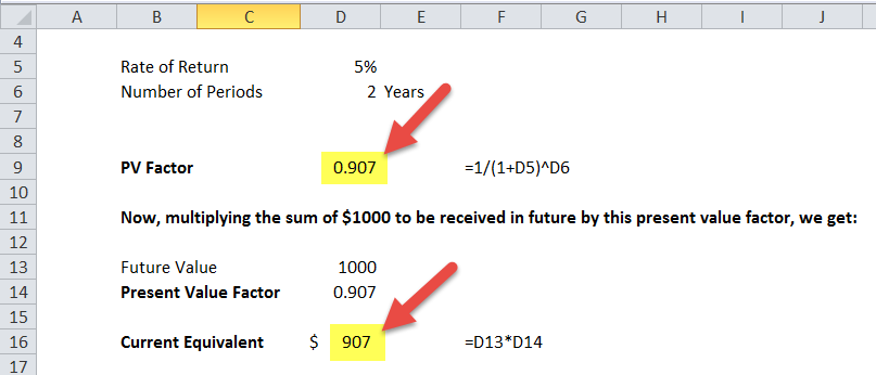 Present Value Factor in Excel