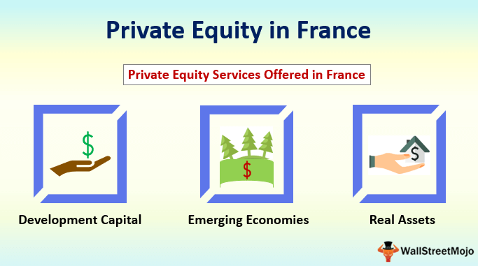 Private Equity in France