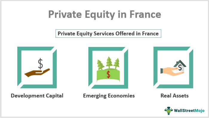 Private-Equity-in-France
