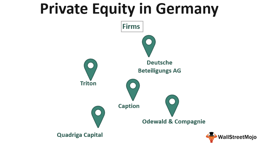 Private Equity in_Germany