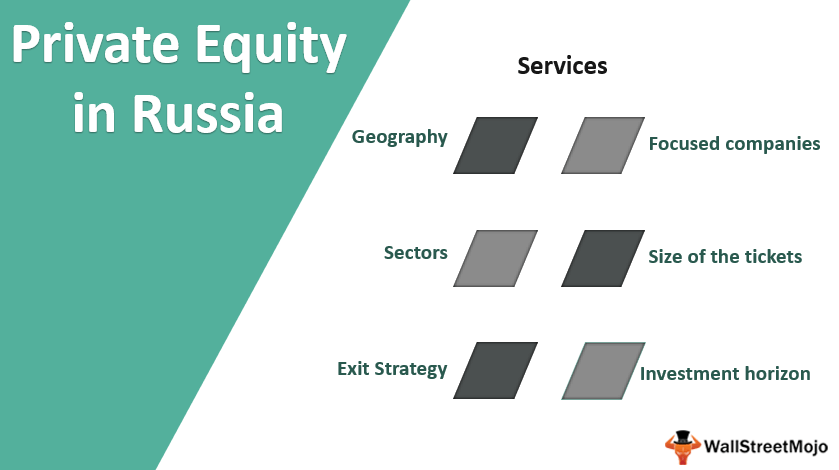 Private Equity in_Russia
