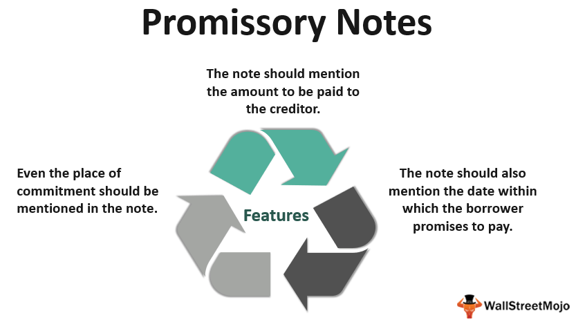 Promissory_Notes
