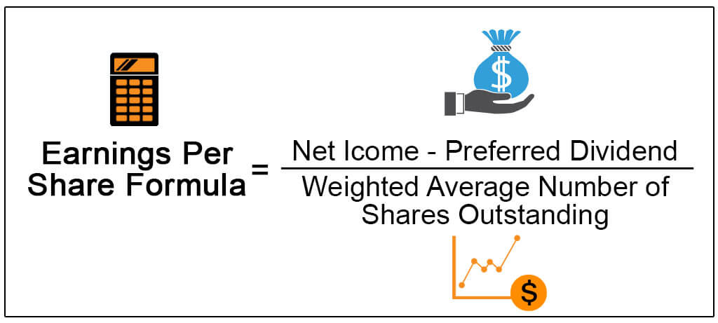 Earnings Per Share Formula