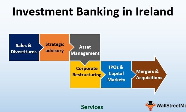 Investment Banking in Ireland