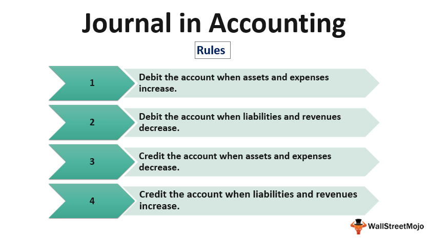 Journal_in_Accounting