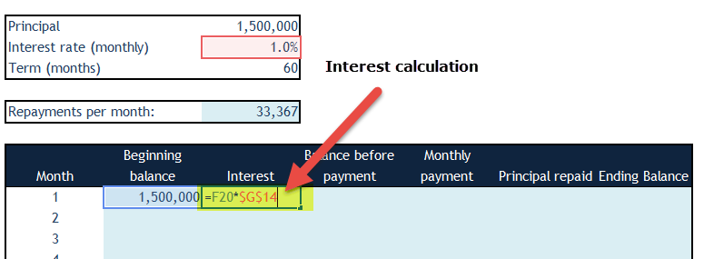 Loan Amortization in Excel - Step 4a
