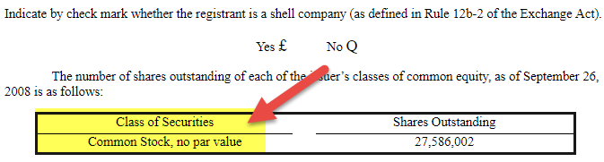 Par Value of Stock | Accounting | What is No Par Value Shares?