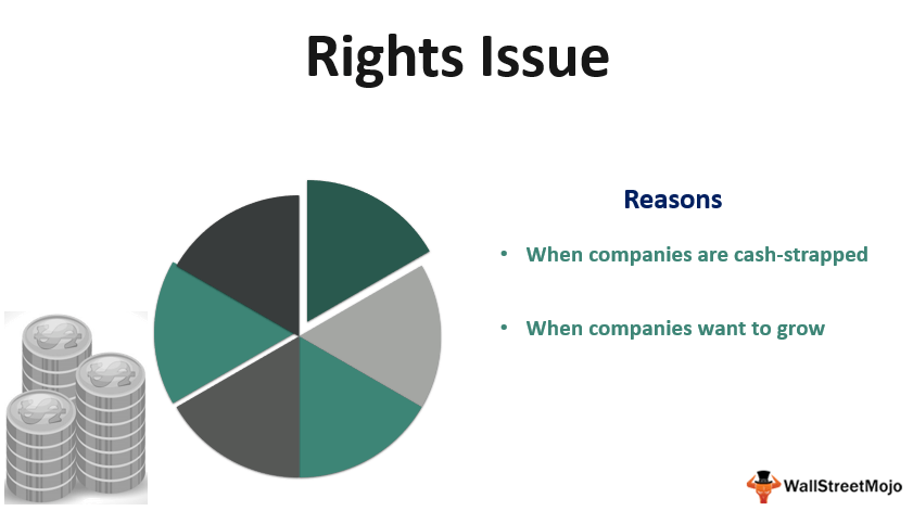 Rights_Issue