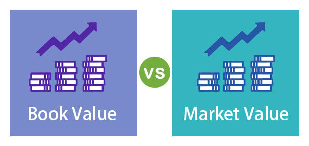Book Value vs Market Value