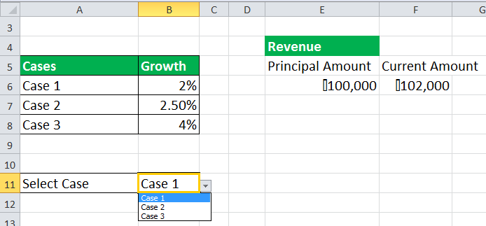 CHOOSE Function in Excel | How to use Choose in Excel