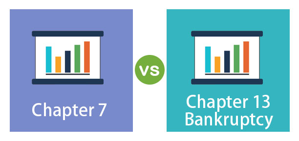 Chapter-7-vs-Chapter-13-Bankruptcy
