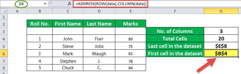 Columns Function Example 3-1