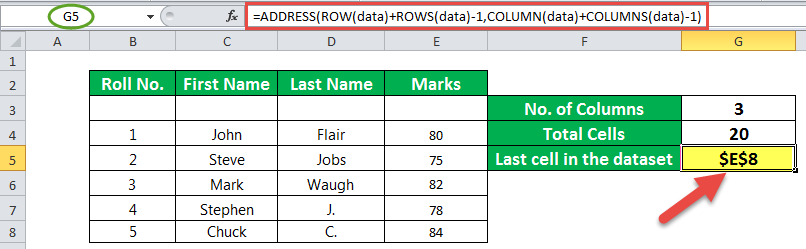 Columns Function Example 4-1