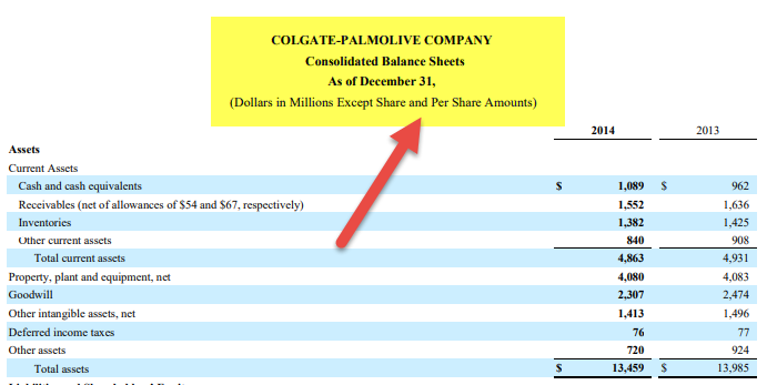 Consolidated Financial Statements - Colgate BS