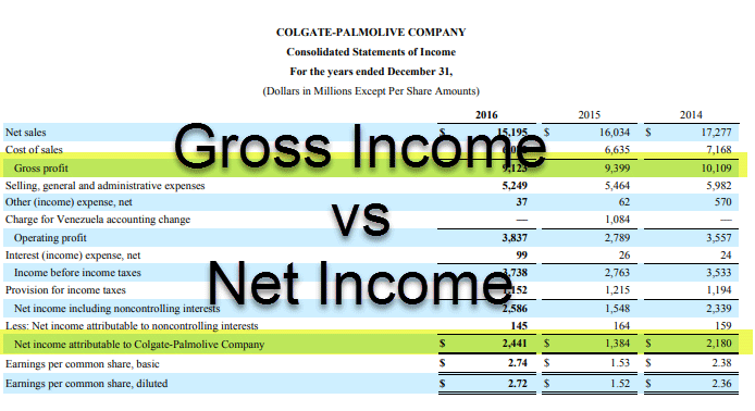 How Do Earnings and Revenue Differ?