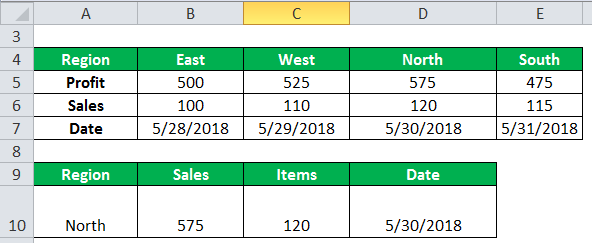 HLOOKUP Function example 1-1