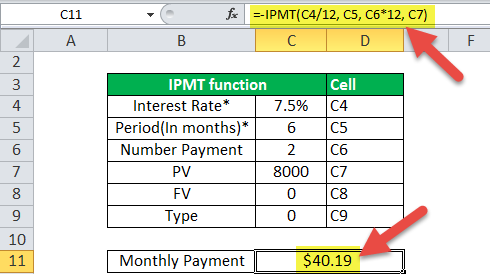 IPMT Function in Excel Example - 1