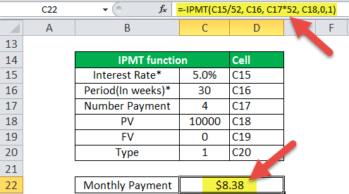 IPMT Function in Excel Example - 2