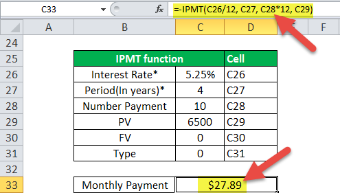 IPMT Function in Excel Example - 3