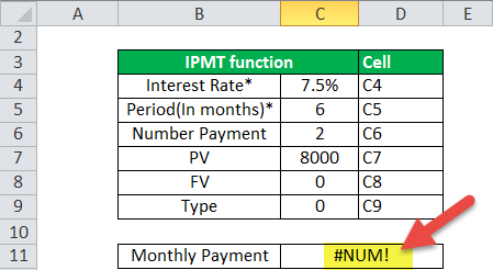 IPMT Function in Excel Example - 4