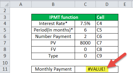 IPMT Function in Excel Example - 5