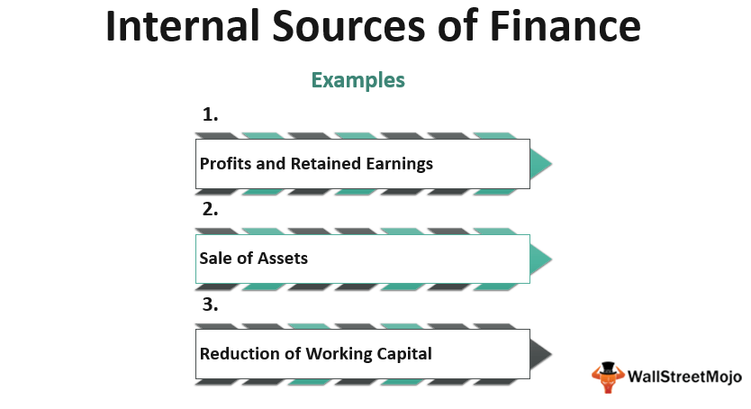 Internal Sources of Finance_1