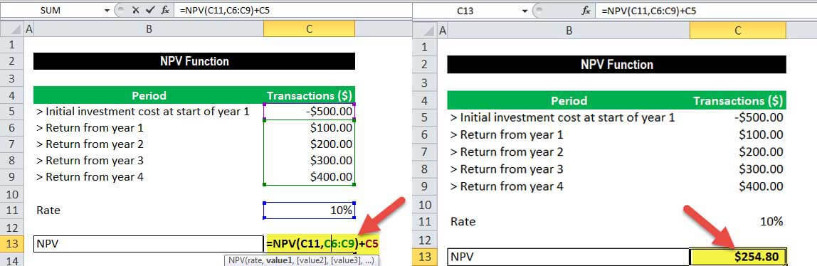 NPV In Excel Formula Examples How To Use NPV Function