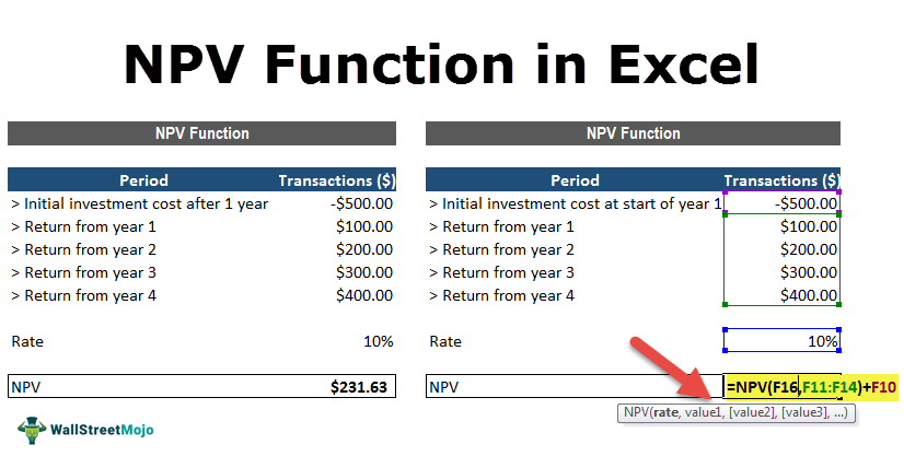 NPV-Function-in-Excel