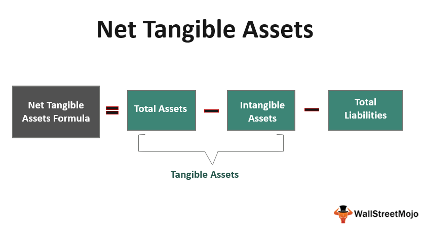 Net Tangible Assets_1