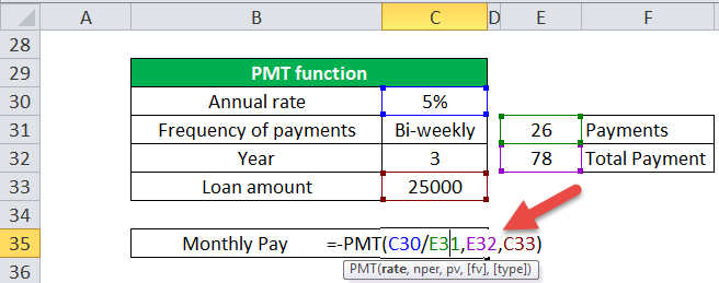 PMT Function (Example-3)