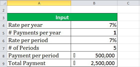 PV Function Excel (Example - 1)