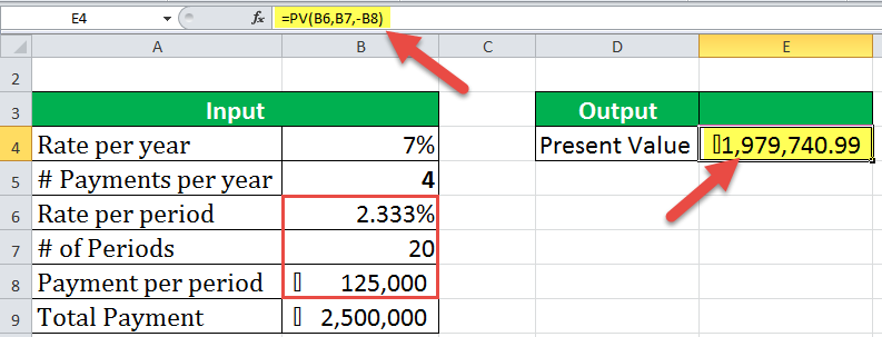 PV Function Excel Example - 2-1