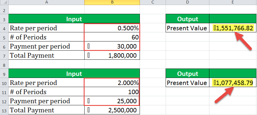 PV Function Excel Example - 5