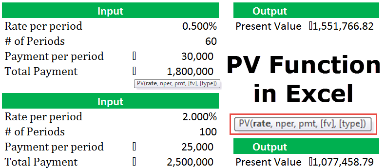 PV Function in Excel (Formula, Examples) | How to Use PV in Excel