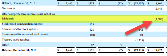 Retained Earnings - Colgate 3