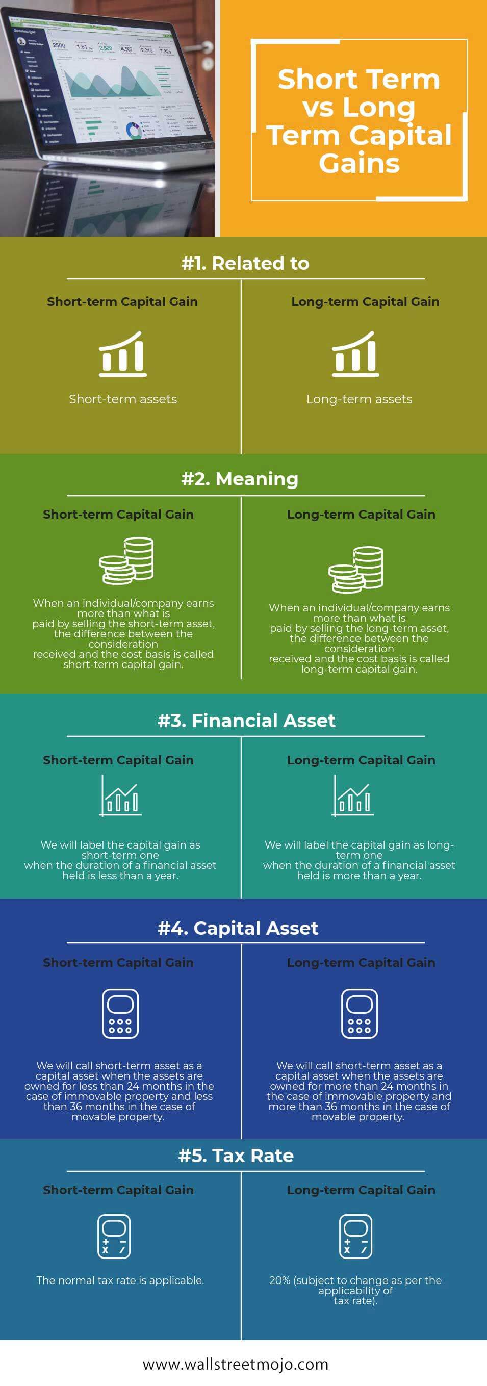 Short-Term-vs-Long-Term-Capital-Gains