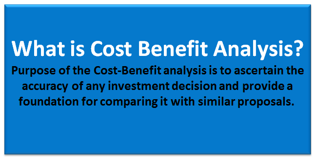 What is Cost benefit Analysis