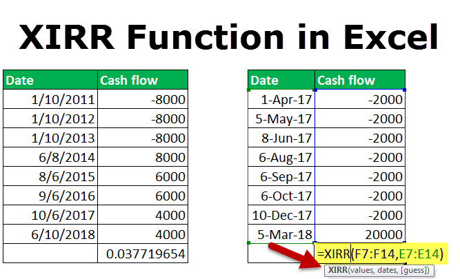 XIRR Function in Excel