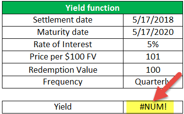 Yield Function in Excel (NUM)