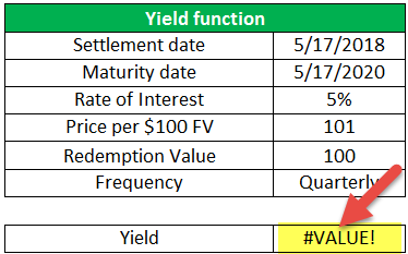 Yield Function in Excel (VALUE)