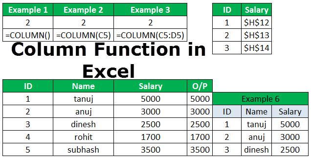 column function in excel