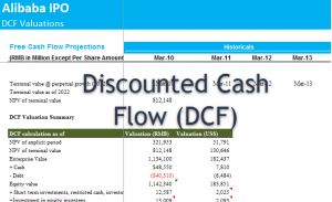 Discounted Cash Flow Analysis (DCF Valuation)